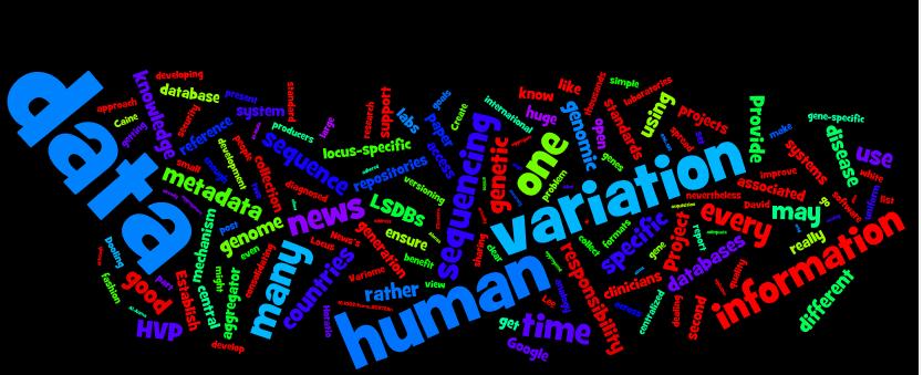 Wordle Jan-Mar 2009