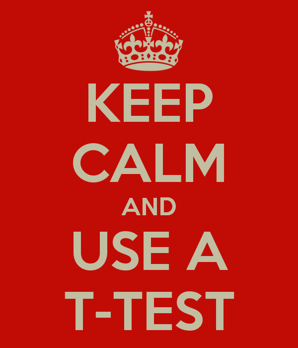 keep-calm-and-use-a-t-test-1